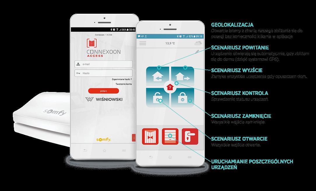 aplikacja technologie smart home