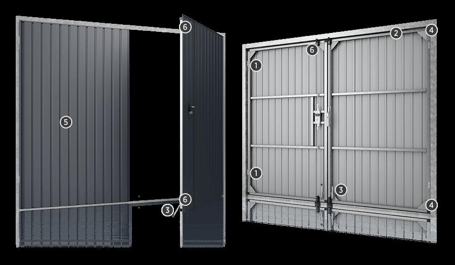 brama rozwierna funkcjonalnosci i bezpieczenstwo
