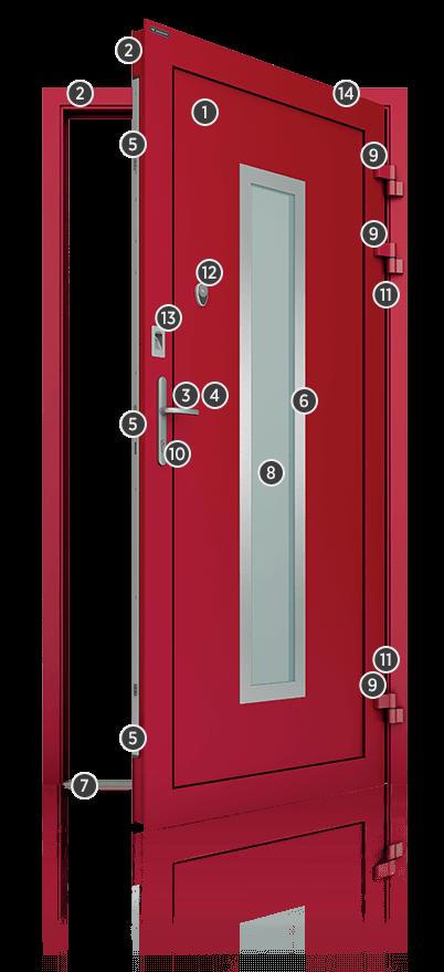 drzwi deco charakterystyka