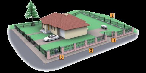 ogrodzenia i bramy posesyjne wisniowski jak zaplanowac ogrodzenie 2