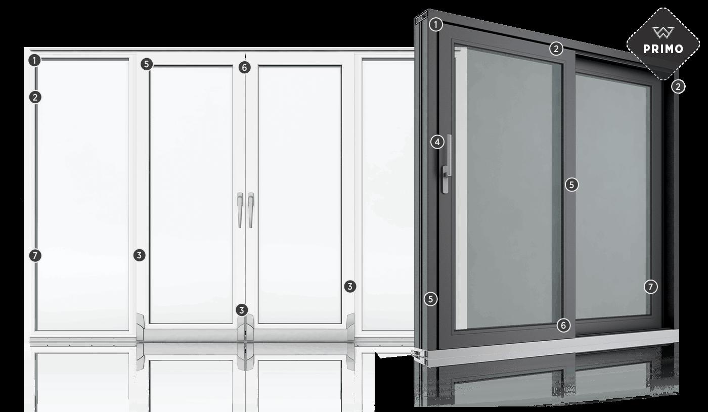 drzwi tarasowe PRIMO charakterystyka
