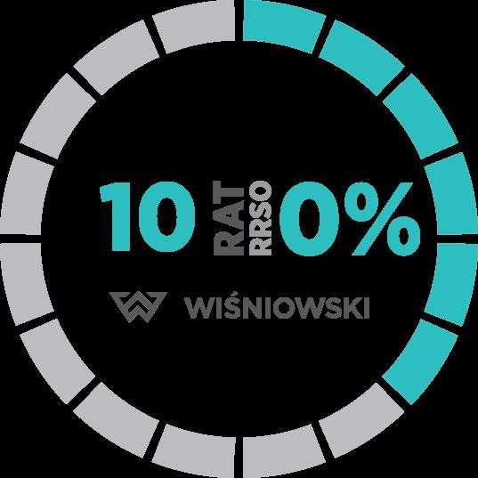 zakupy na raty wisniowski